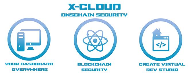 X-Cloud